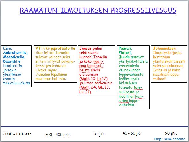 Progressiivisuus