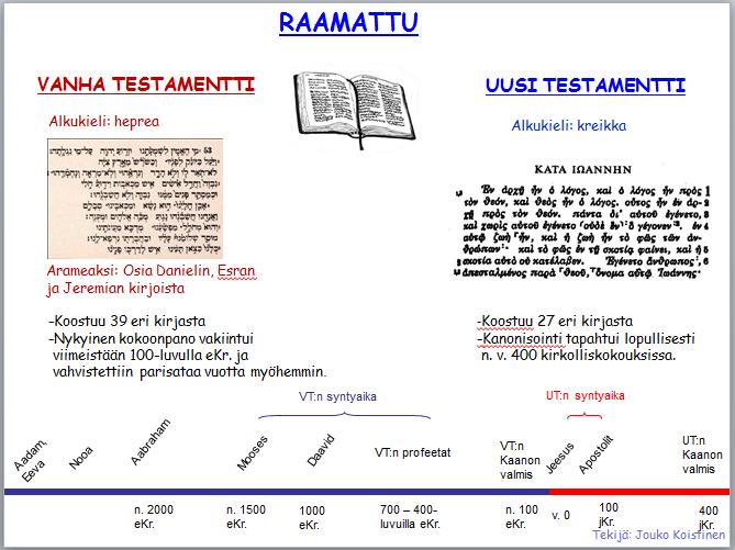 Raamatun Kaanon
